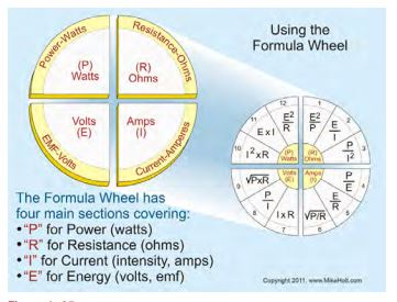Formulas for Your Electrical Exam Power Wheel 2