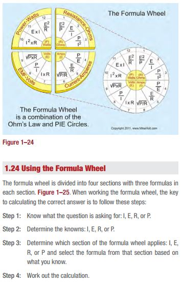 Formulas for Your Electrical Exam Power Wheel