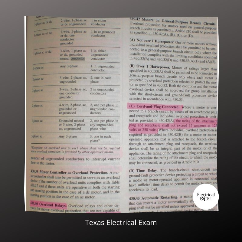 Texas Electrical Exam in Austin TX Pass the Test the first time Highlight Your NEC Book